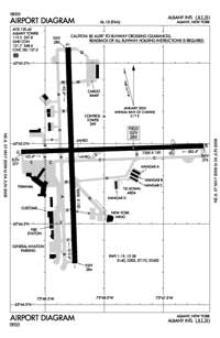 Benedictine Hospital Heliport (ALB) Diagram