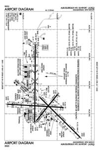 Albuquerque International Sunport Airport (ABQ) Diagram