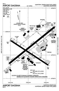 Lehigh Valley International Airport (ABE) Diagram