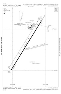 San Luis Valley Regional/Bergman Field Airport (ALS) Diagram