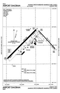Ama Airport Airport (AMF) Diagram