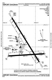 Greater Binghamton/Edwin A Link Field Airport (BGM) Diagram