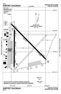 Ardmore Municipal Airport (ADM) Diagram