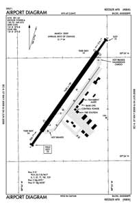 Keesler AFB Airport (BIX) Diagram