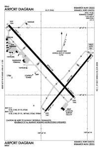 Bismarck Municipal Airport (BIS) Diagram