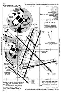 General Edward Lawrence Logan International Airport (BOS) Diagram