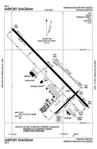 Bair Airport (BZN) Diagram