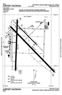Brownsville/South Padre Island International Airport (BRO) Diagram