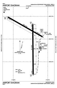 Southeast Iowa Regional Airport (BRL) Diagram