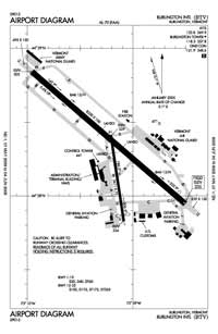 Ogdensburg International Airport (BTV) Diagram