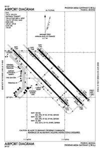 Versatile Heliport (AZA) Diagram