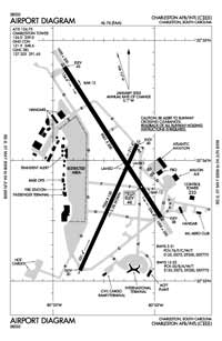 China Strait Airstrip Airport (SQT) Diagram