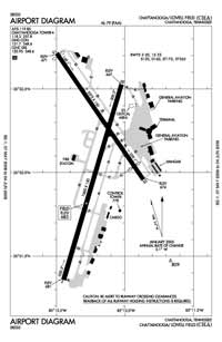 Ft Loudon Medical Center Heliport (CHA) Diagram