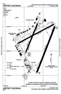 Cincinnati Municipal Airport Lunken Field Airport (LUK) Diagram