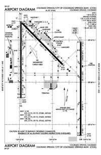 Van Aire Airport (COS) Diagram