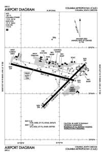Columbia Metropolitan Airport (CAE) Diagram