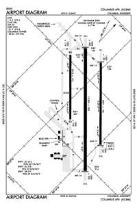 Columbus AFB Airport (CBM) Diagram