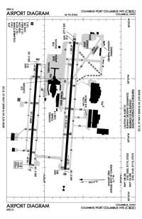 John Glenn Columbus International Airport (CMH) Diagram