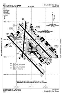 Gizmo Field Airport (DAL) Diagram