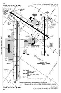 James M Cox Dayton International Airport (DAY) Diagram