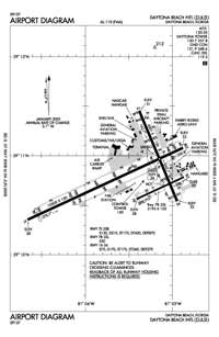 Marjorie Kennan Rawlings Airport (DAB) Diagram