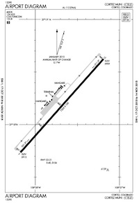 Barber Field Airport (CEZ) Diagram