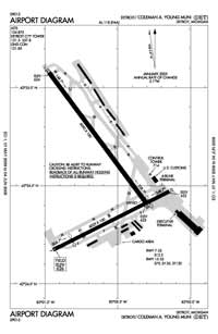 Milan Airport (DET) Diagram