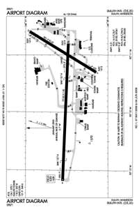 Duluth International Airport (DLH) Diagram