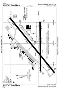 Cloverdale Farm Airport (ELM) Diagram
