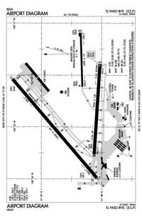 El Paso International Airport (ELP) Diagram