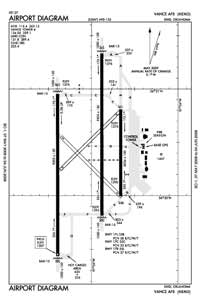 Vance AFB Airport (END) Diagram