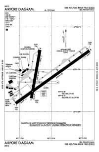Flying M Ranch Airport (ERI) Diagram