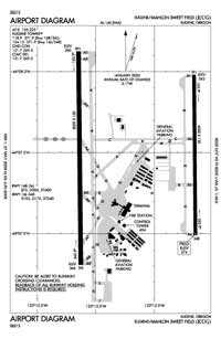 Sutton On Rogue Airport (EUG) Diagram