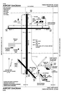 Johnsons Aero Repair Airport (FAR) Diagram