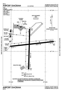 Bladenboro Airport (FLO) Diagram