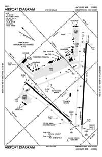 Mc Guire Field (Joint Base Mc Guire Dix Lakehurst) Airport (WRI) Diagram