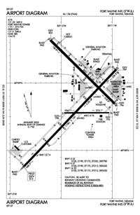 Fort Wayne International Airport (FWA) Diagram