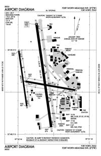 Whittington Ranch Airport (FTW) Diagram