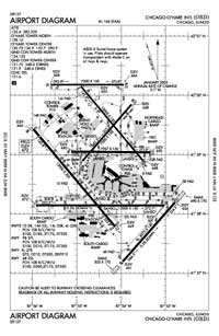 Chicago Glider Club Gliderport (ORD) Diagram