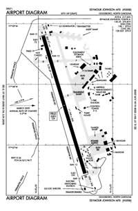 Seymour Johnson AFB Airport (GSB) Diagram