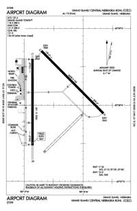 Central Nebraska Regional Airport (GRI) Diagram