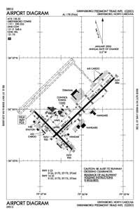 Piedmont Triad International Airport (GSO) Diagram