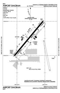 Shealy Airport (GDC) Diagram