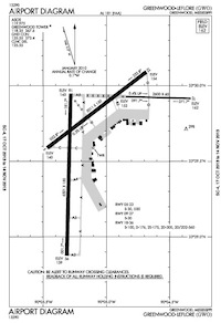 De Witt Municipal Airport Whitcomb Field Airport (GWO) Diagram