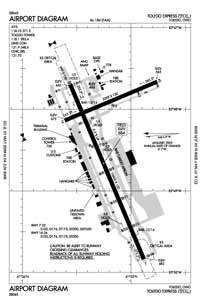 Willow Run Airport (TOL) Diagram
