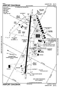 Langley AFB Airport (LFI) Diagram