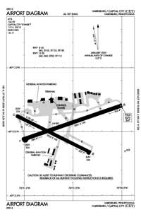 Capital City Airport (HAR) Diagram