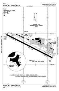 Harp Airport (MDT) Diagram