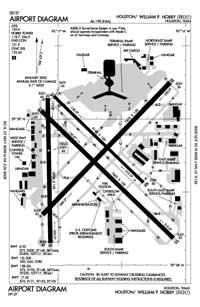 Kubecka Flying Service Inc Airport (HOU) Diagram