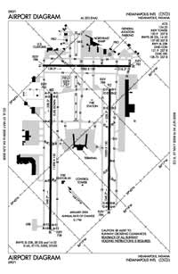 Indianapolis International Airport (IND) Diagram